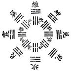 八卦戰略: 作戰三法/Bagua Zhanlue: Zuozhan San Fa – Bagua Strategy: Three Fighting Methods